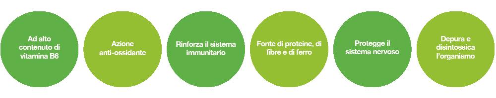principi_attivi